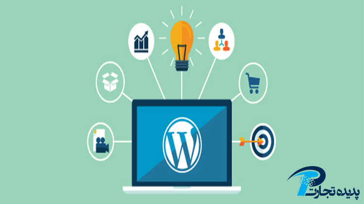 what-is-wordpress-copy