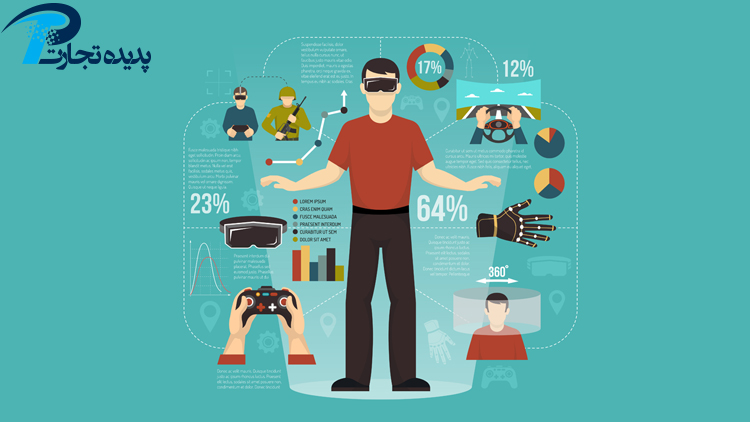 what is VR technology