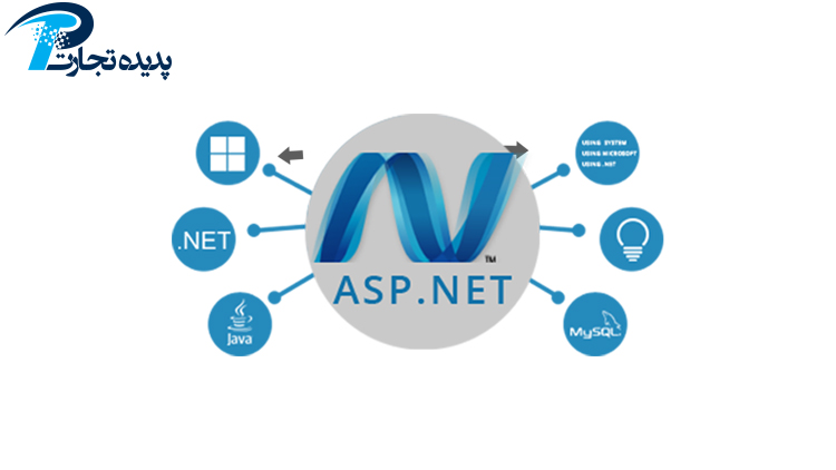 what is asp.net